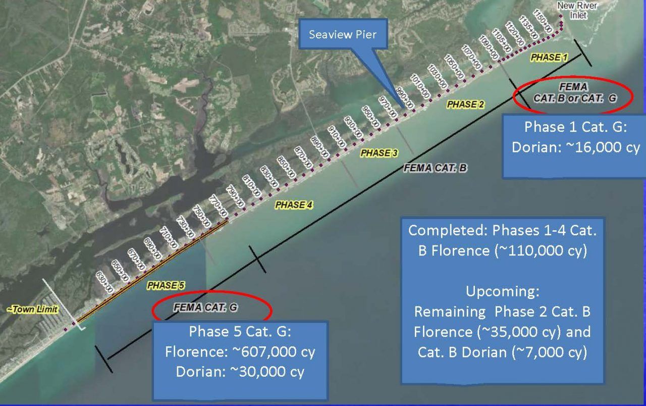 This handout map from the town shows the various phases in the North Topsail Beach beach nourishment plan.